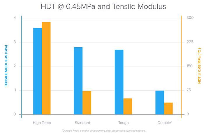 HDT data.JPG