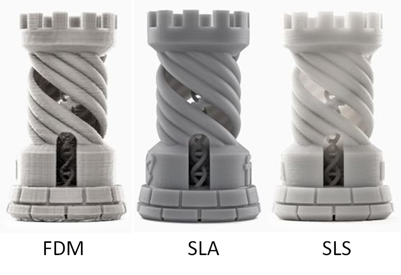 Above-3D-Printed-parts-made-in-FDM-SLA-SLS-technology-from-left-to-right-Image-Credit-Formlabs.jpg