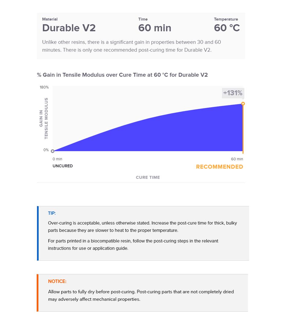 3dmon_durable_cure_time.jpg